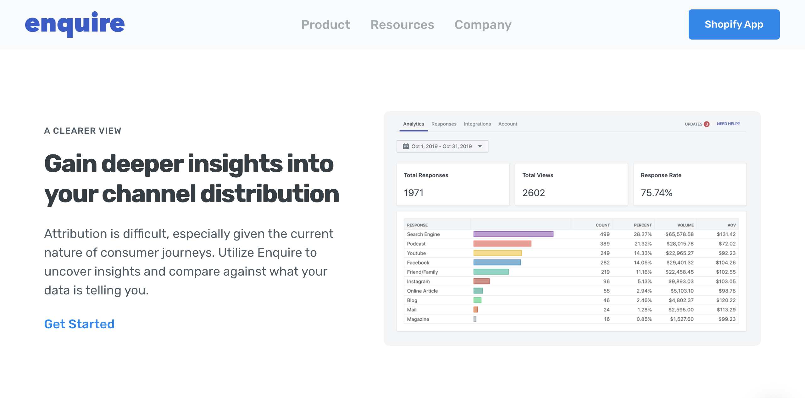 enquire labs shopify app