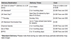 New Look delivery options