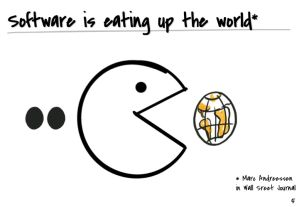 software is eating the world