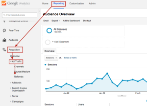 Check self- referrals in Google Analytics