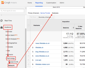 find valid hostnames in google analytics