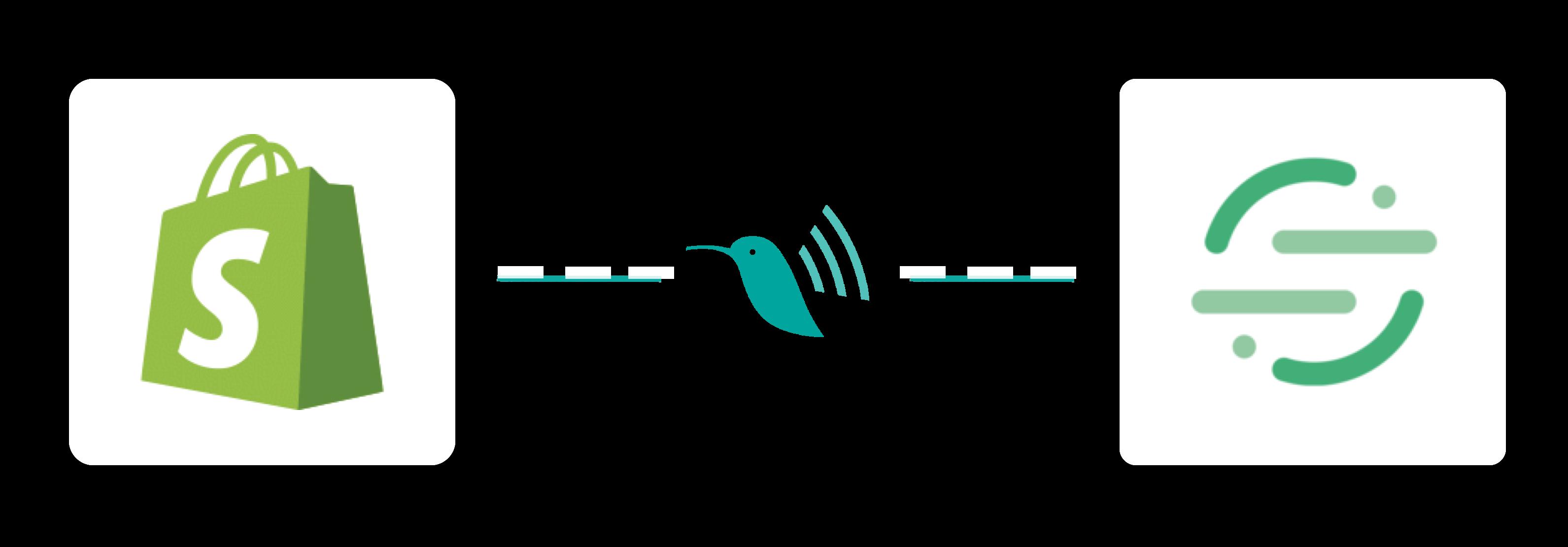 Connect Shopify to Segment via Littledata