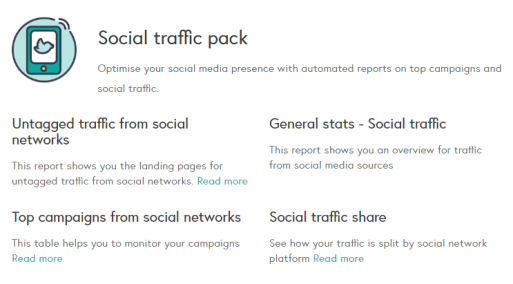 Social traffic reporting pack in the Littledata app