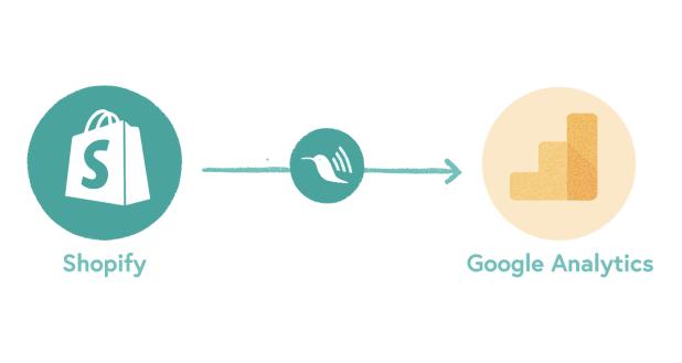 shopify to google analytics