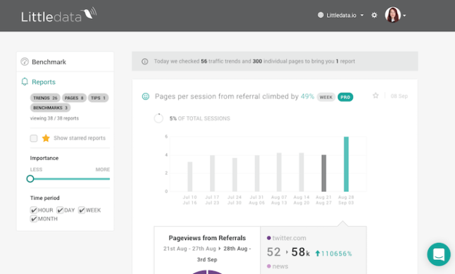 View of reports in Littledata Web App