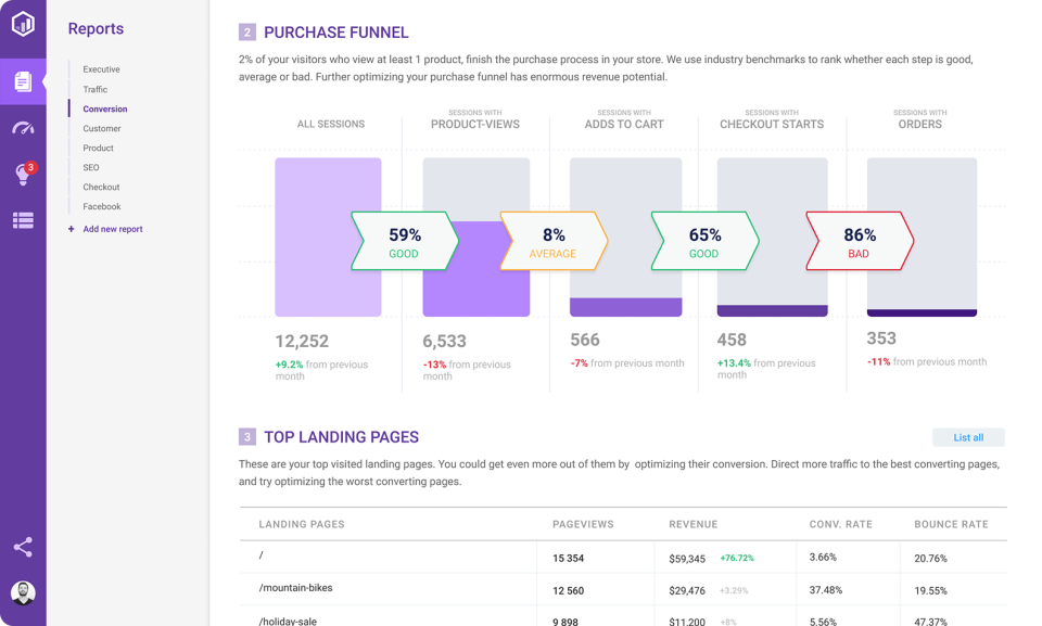 conversific ecommerce reporting tool littledata
