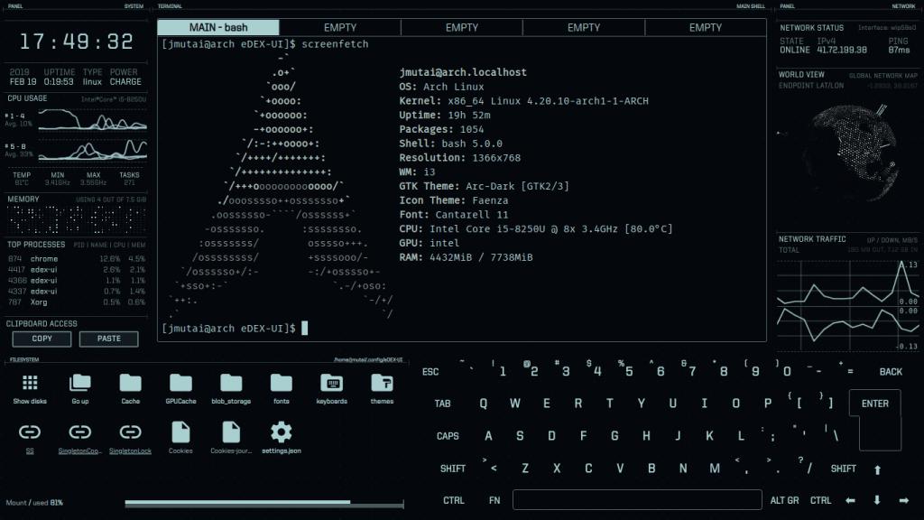 Te lo resumo asi nomas —> Linux – La Historia