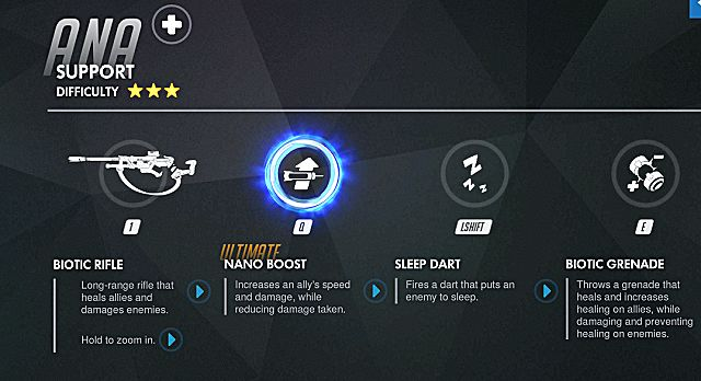 Overwatch Ana abilities
