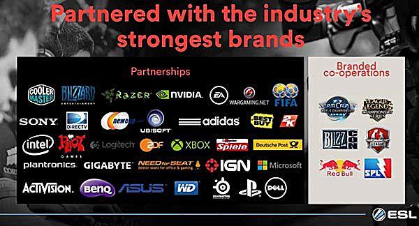 Esports Sponsoren