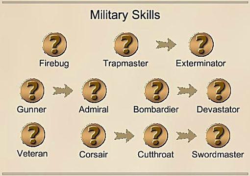 military-skills-2865e.jpg