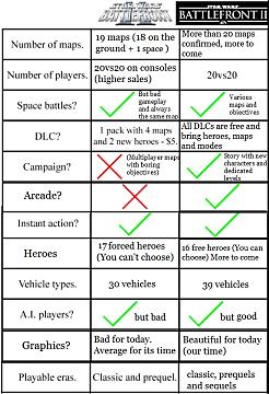 1506488137-battlefront-comparaison-ca5b4.jpg