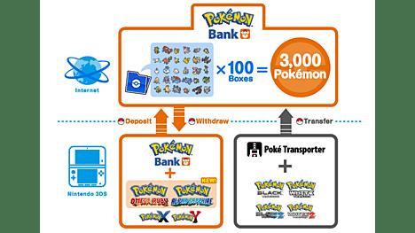 468px-pokemon-bank-34b12.png
