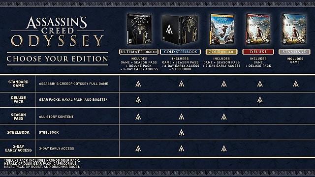 assassins-creed-pre-order-bonuses-8dd74.jpg