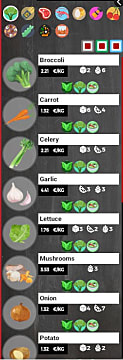 A Guide To Building The Best Menu In Chef: A Restaurant