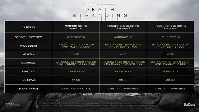 Death Stranding PC specifications and requirements data sheet.