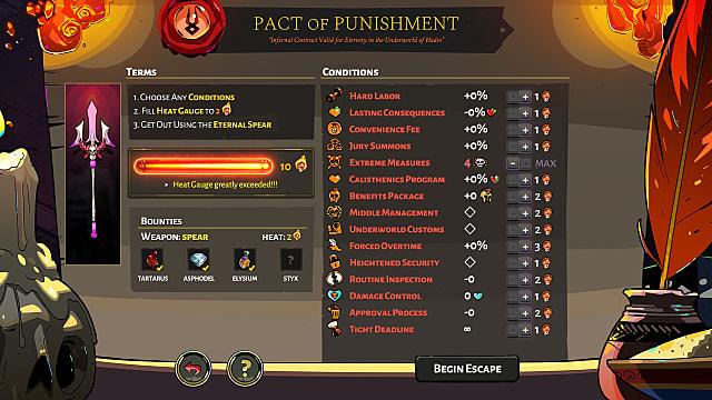 Exceeding heat Pact of Punishment.