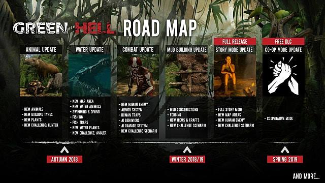 Green Hell Developers Release Game Dev. Roadmap | Green Hell