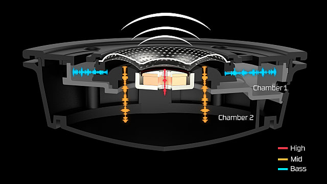 hyperx-cloud-alpha-dual-chamber-driver-afad3.png