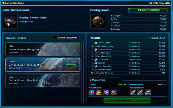 Conquest interface in Star Wars The Old Republic