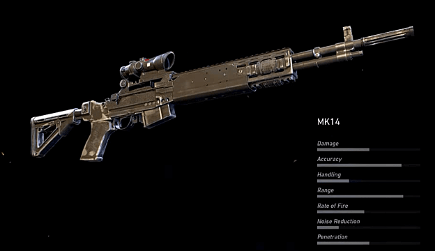 Ghost Recon Wildlands Best Weapons