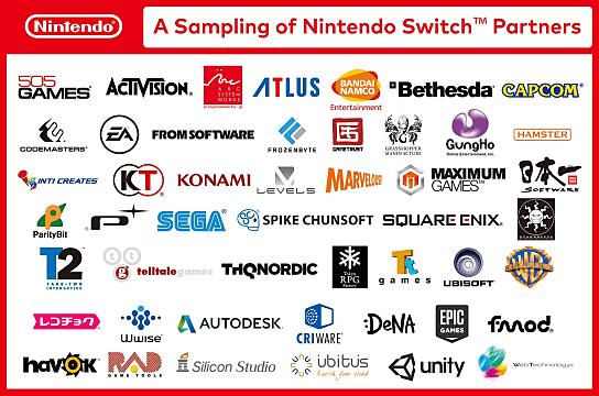 nintendo-switch-developer-partners-2fc62.jpg