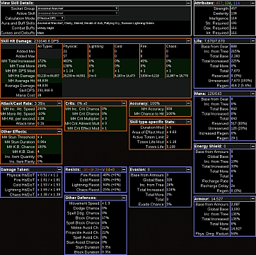 Ancestral Warchief build