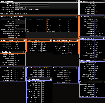 Totems build stats