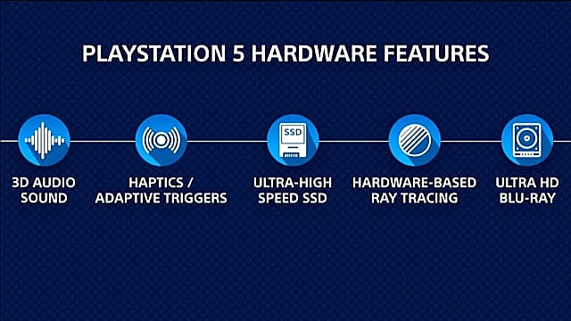 The high-level specifications and hardware capabilities of the PlayStation 5.