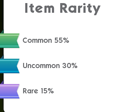 Item rarity levels in The Sims Mobile