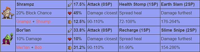 stats-54a1d.PNG