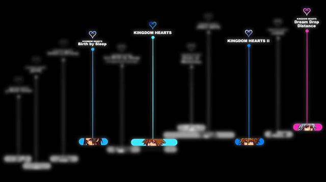 timeline-21d94.JPG