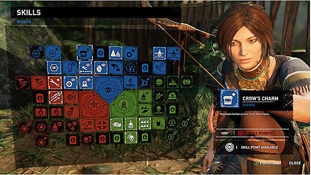 Skill tree showing Crow's Charm; Lara to right