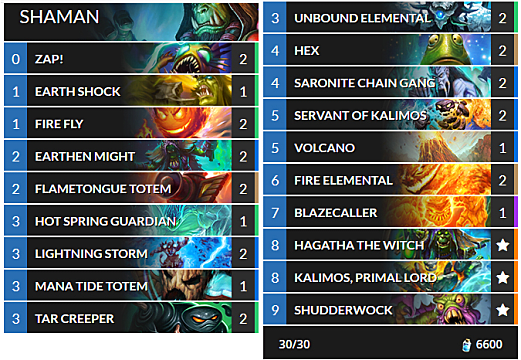 an elemental shaman deck in Hearthstone The Witchwood
