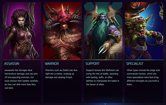 Heroes of the Storm Release Tier List | Heroes of the Storm