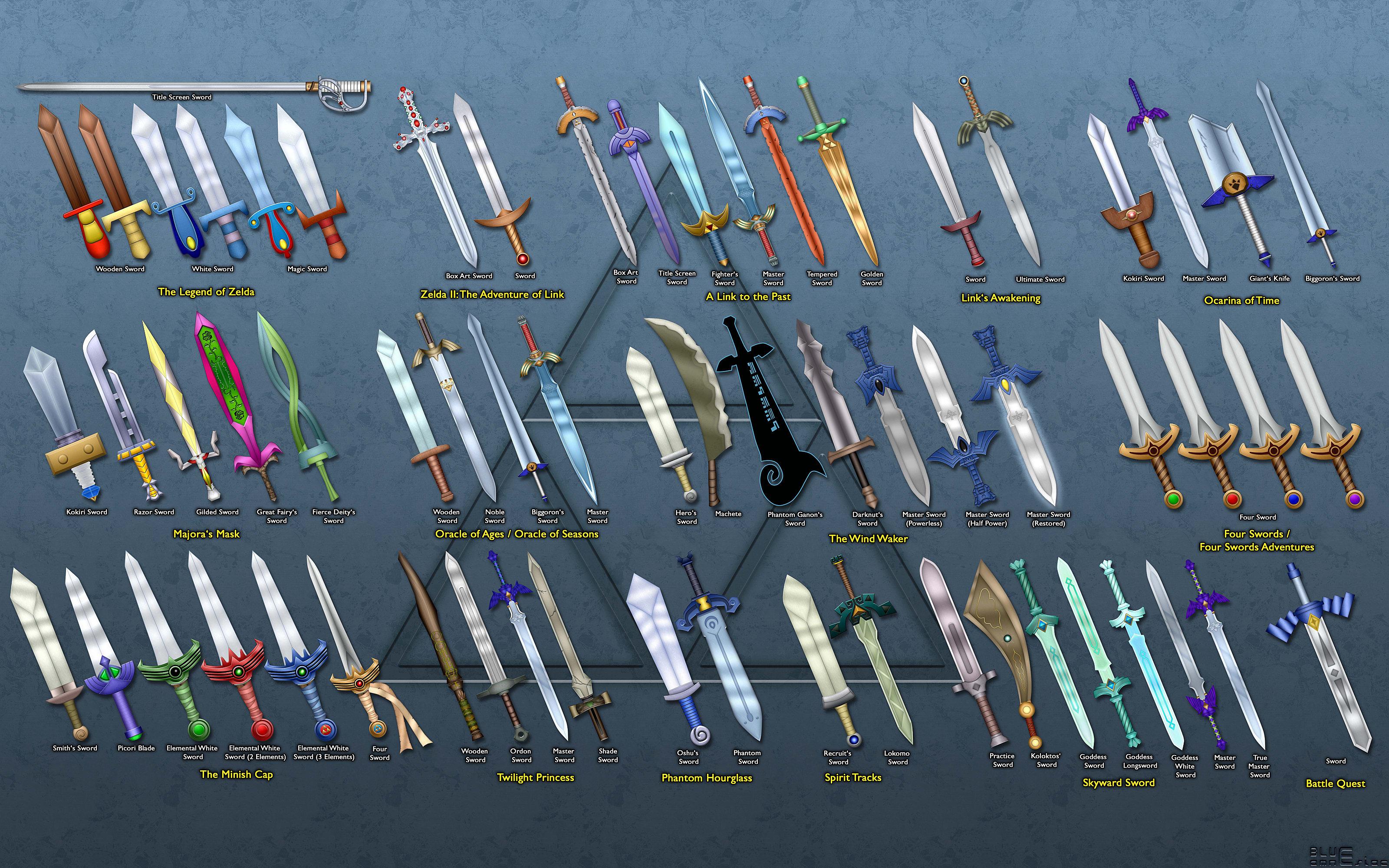 10 best swords from the legend of zelda series zelda ii the