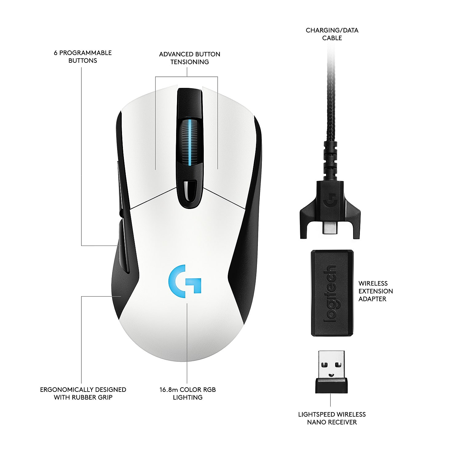 Logitech G703 PowerPlay Mouse Review: Reinventing Wireless