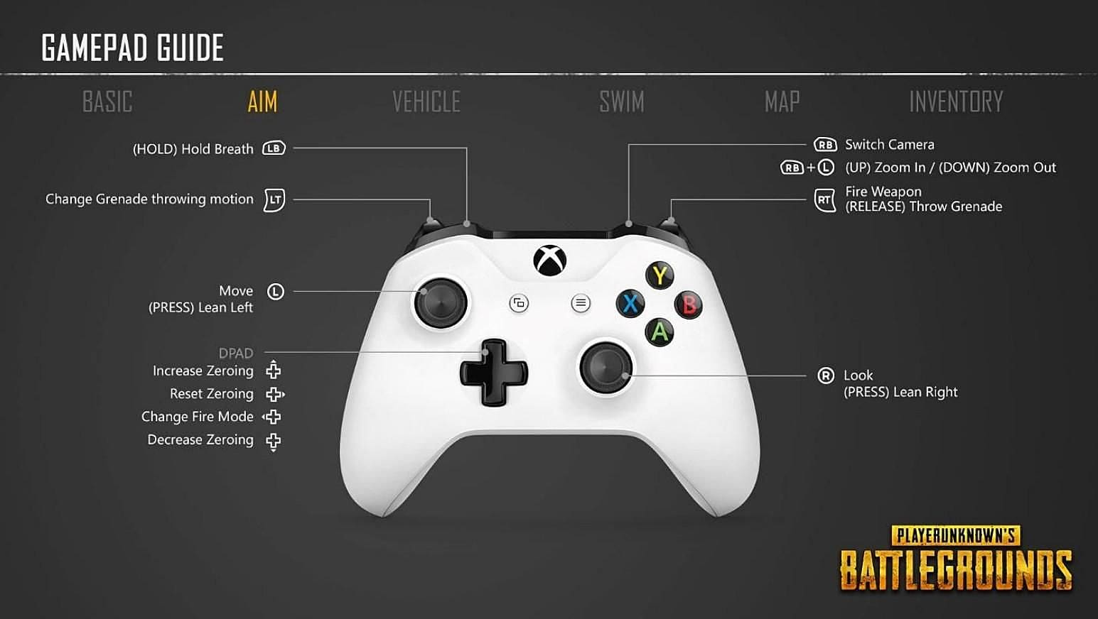 PUBG Xbox Controls Guide | PLAYERUNKNOWN'S BATTLEGROUNDS Fuse Xbox Controls on fuse demo review, fuse box art, fuse world,