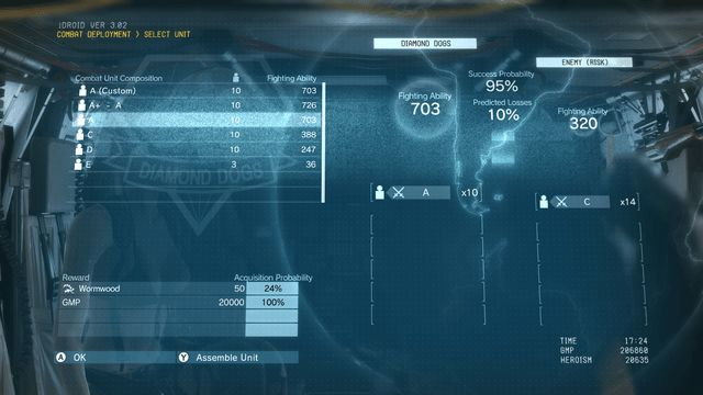 metal gear solid v combat deployment unit