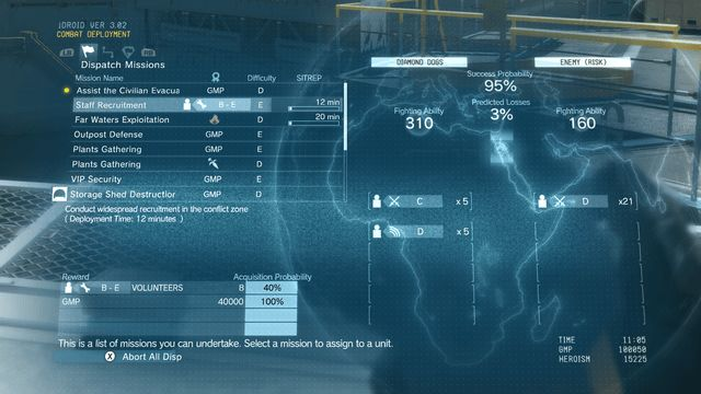 metal gear solid v combat deployment