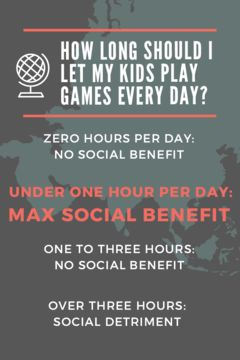 How Long Should I Let My Child Play Video Games Each Day ...