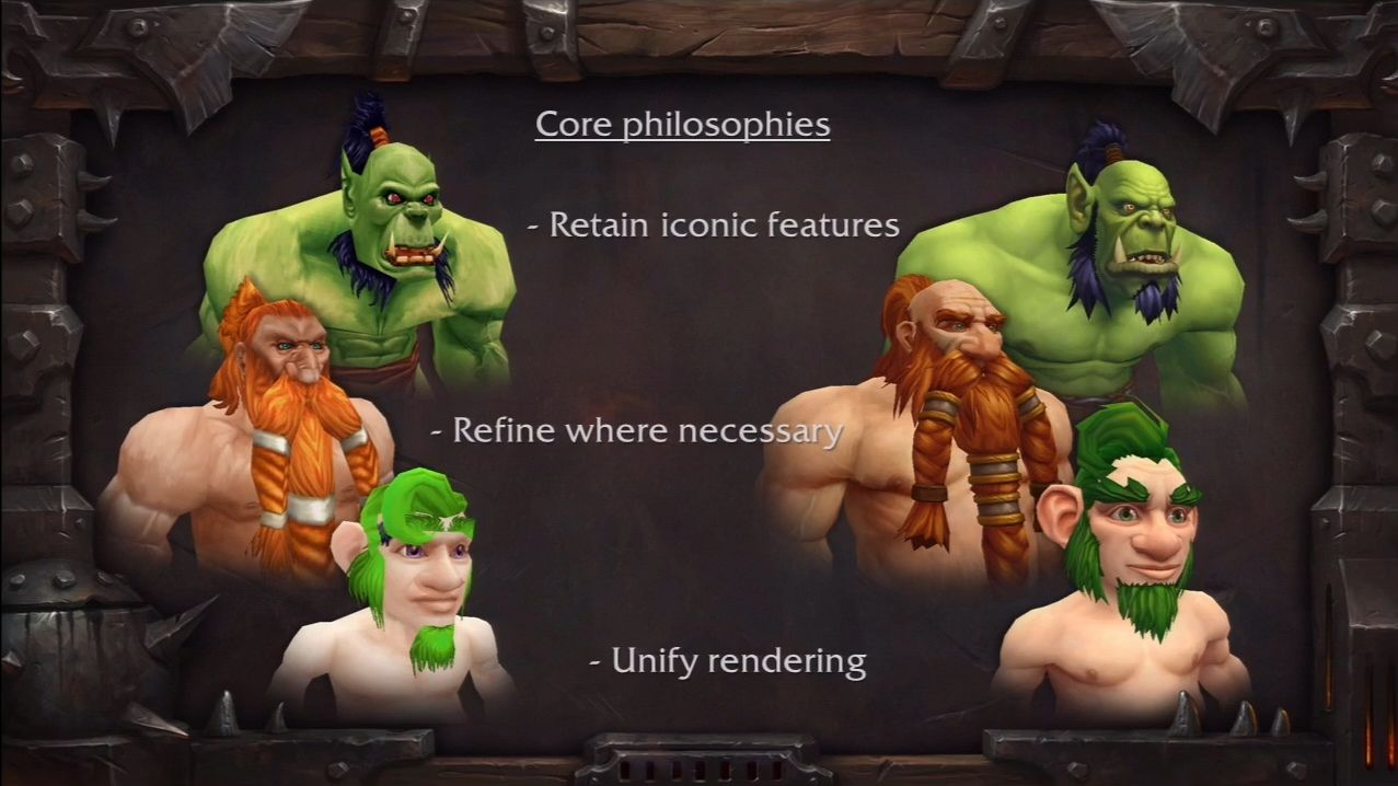 Warlords of Draenor: Updated Character Models | World of