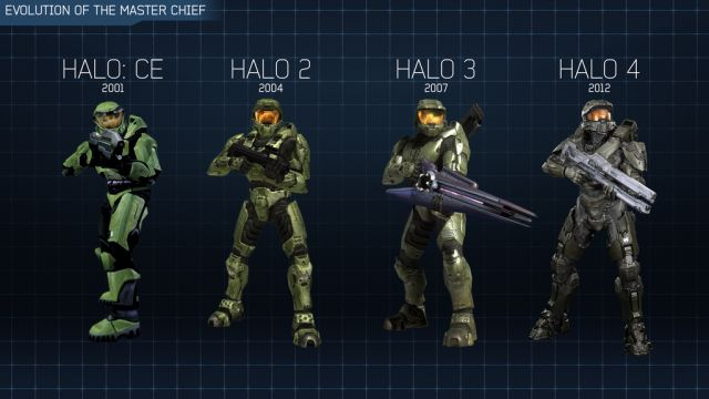 http://lopez-the-heavy.deviantart.com/art/Halo-4-Evolution-of-the-Master-Chief-333091844