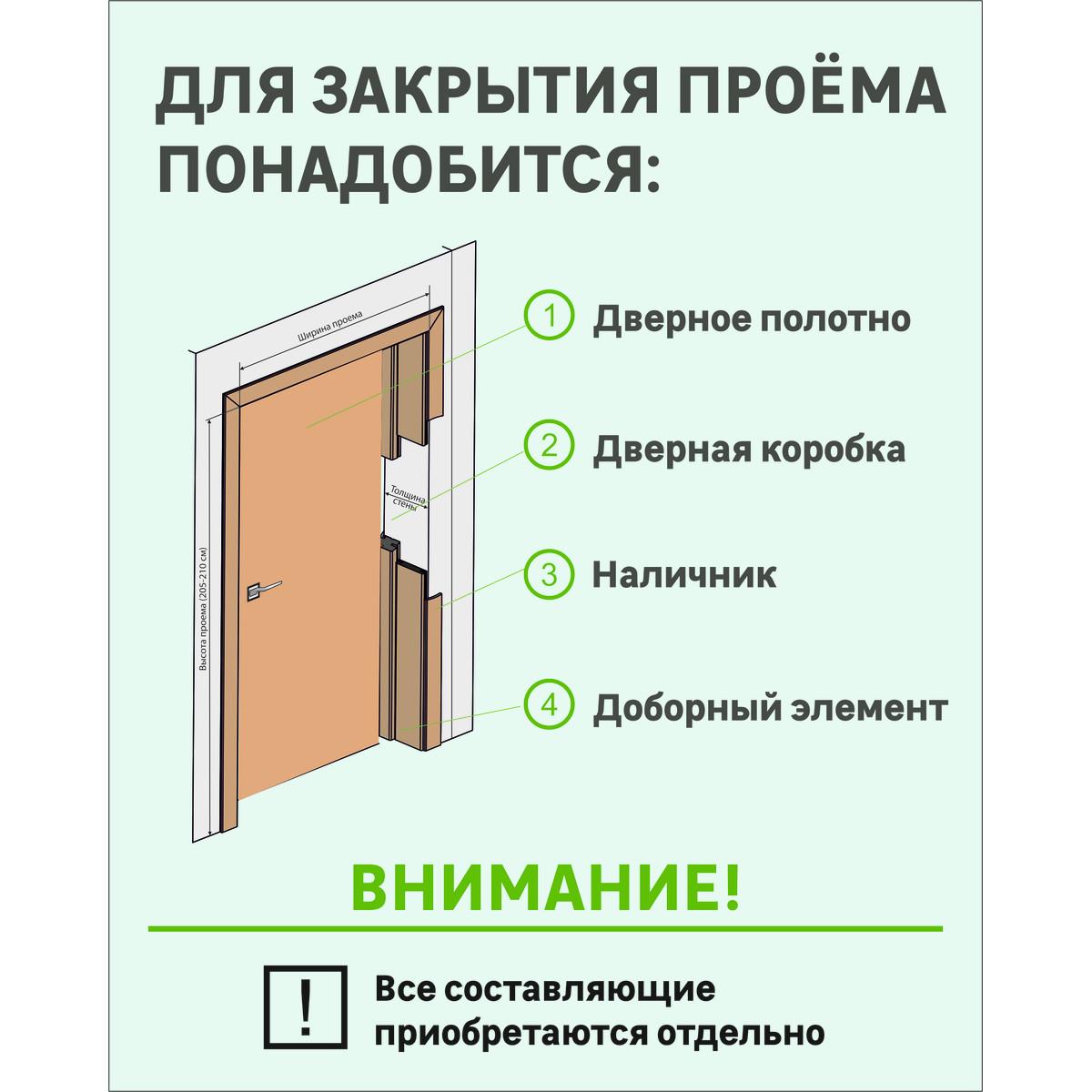 Дверь Межкомнатная Глухая С Замком И Петлями В Комплекте Классик 2 60x200 Пвх Цвет Каан