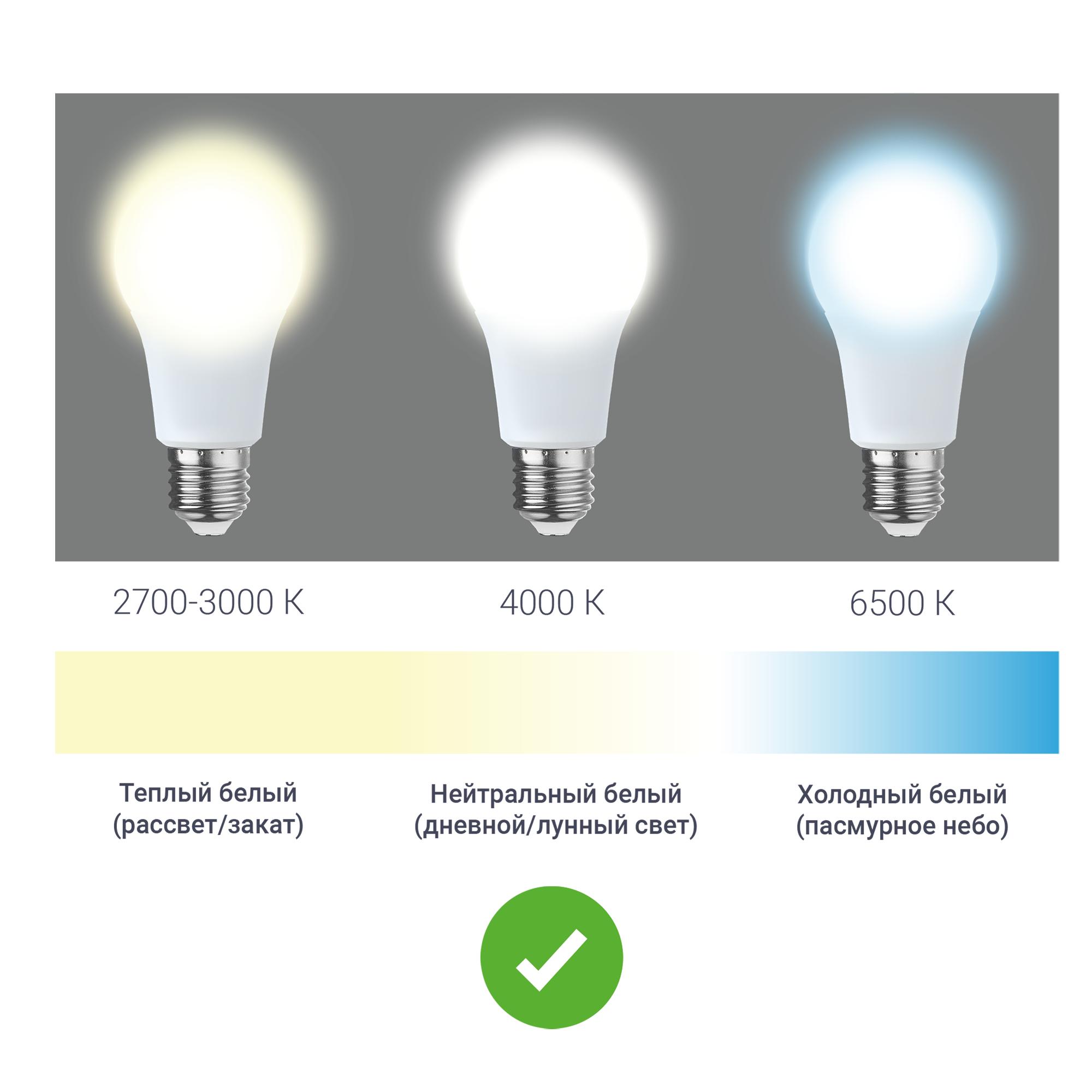 Лампа светодиодная Е27 220 В 7 Вт груша 600 лм холодный свет
