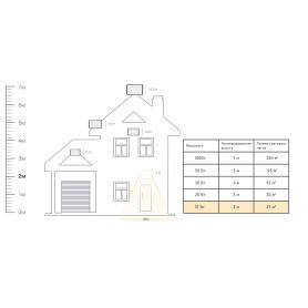 Прожектор светодиодный уличный SMD Wolta 10 Вт 5700К IP65