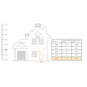 Прожектор аккумуляторный светодиодный уличный SMD Gauss Portable Light 10 Вт 6500К IP44 переносной