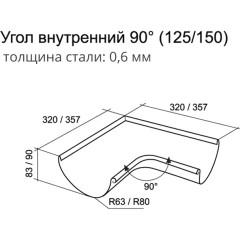 Угол желоба внутренний Grand Line 90° 125 мм сигнальный белый 0.6 мм