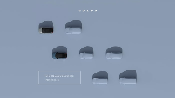 Volvo Mid-Decade Electric Portfolio