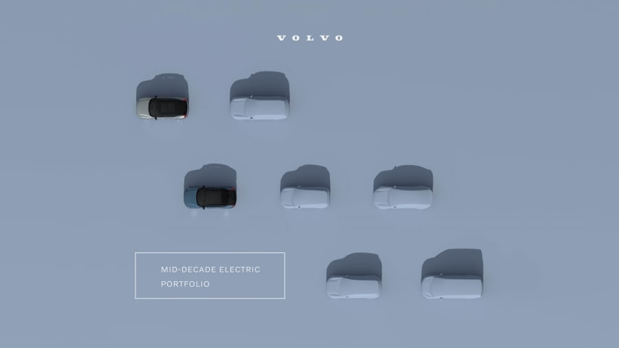 Volvo Mid-Decade Electric Portfolio