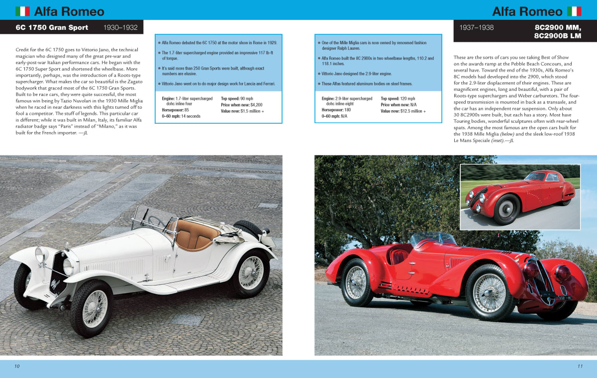 Alfa Romeo 6C 1750 Gran Sport and Alfa Romeo 8C2900 MM/8C2900B LM insert